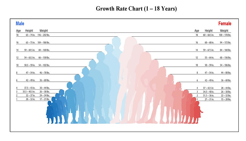 Growth Rate Chart 6_17.jpg