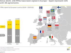 España a la cabeza de Europa en número de PPA de autoconsumo renovables firmados