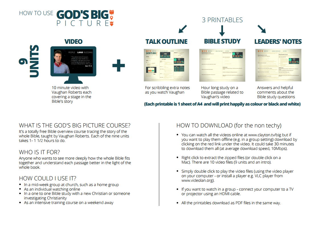 Running the Course - The Basics | Home | God's Big Picture
