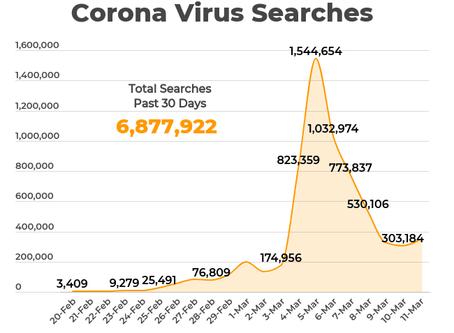 The Sex Trade and the Coronavirus