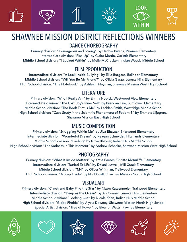 2019_20 district results.jpg