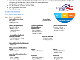 Grant County Voter Information - November 2