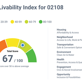 Groundbreaking Livability Index now on RPR