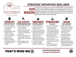 Strategic Initiatives Adopted