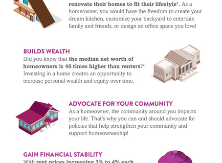The Benefits of Creating Home