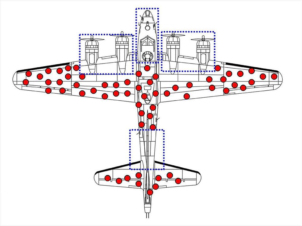 Diagrama que muestra como evitar sesgo del superviviente. Diego Marqueta-Presentaciones