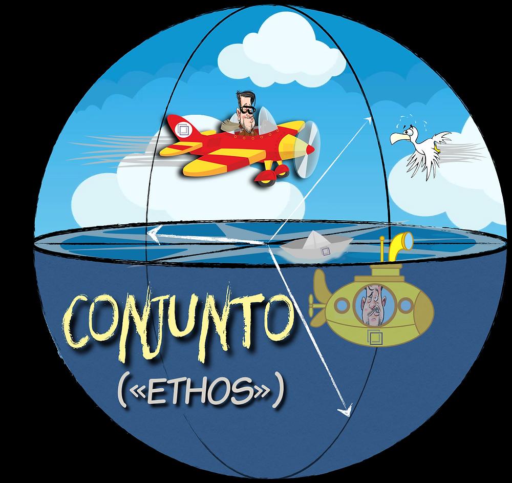 Diego Marqueta - Presentaciones - Conjunto sistema - esférico - resultado Ethos