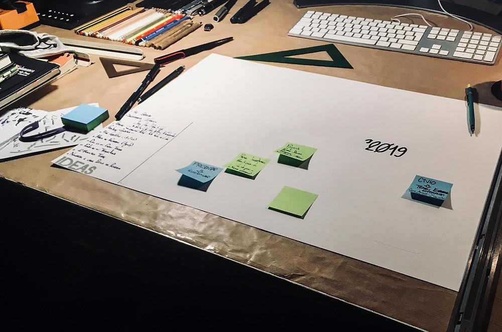 Presentaciones de impacto. Mapa mental con Post It.