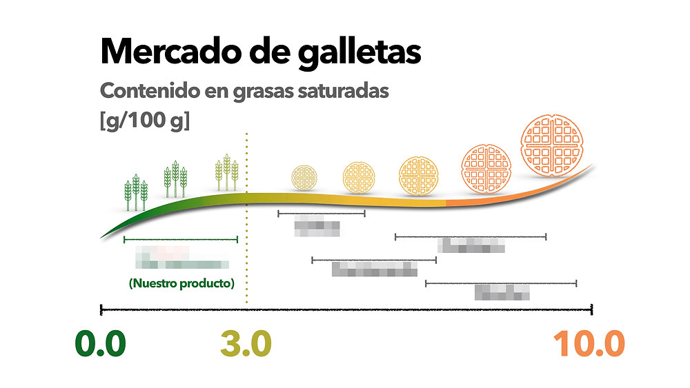 Diego Marqueta-caso de asesoramiento en gráficas y presentaciones.