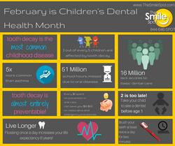 Smile Spot Info Graphic