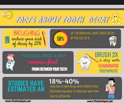 Smile Spot Infographic