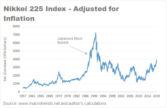 Japan S Debt Is Unsustainable So Why Is Betting Against It The Widow Maker Trade