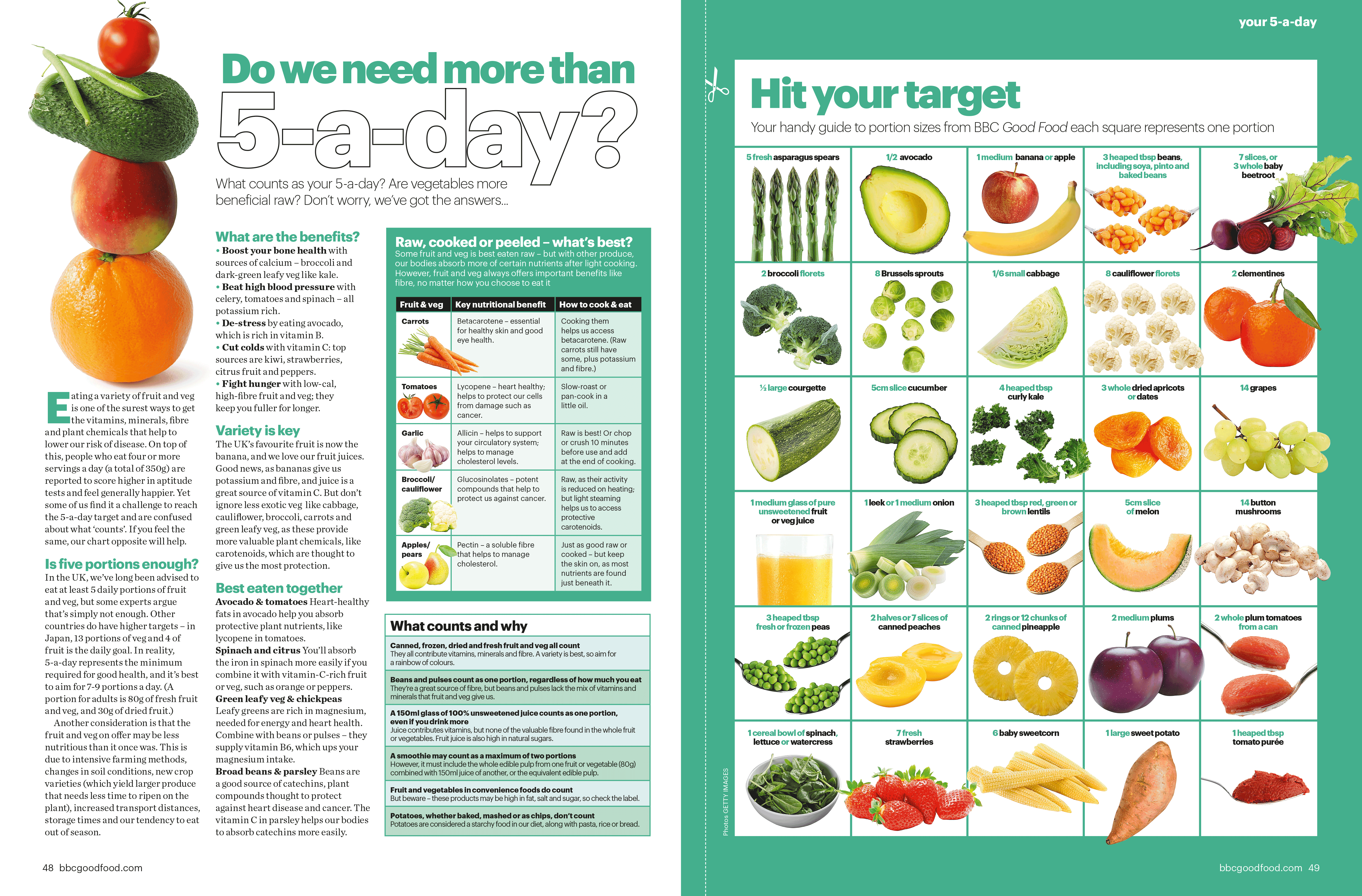BBC GOOD FOOD HEALTHY ©Immediate