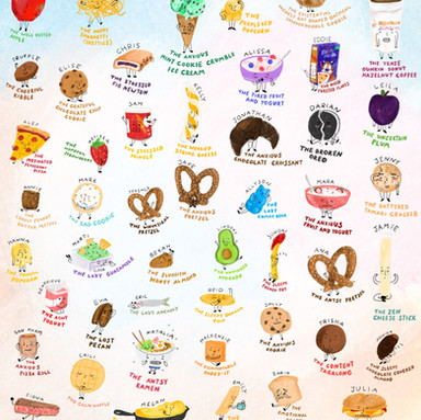 What You Eat Is You
