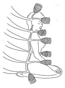 Le Retour à l'Âme : les 7 chakras