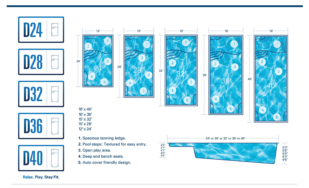The D Series Fiberglass Pool from River Pools