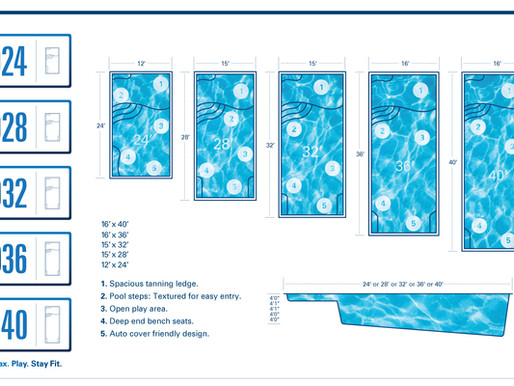 Why the River Pools D Series is the right fiberglass pool for you!