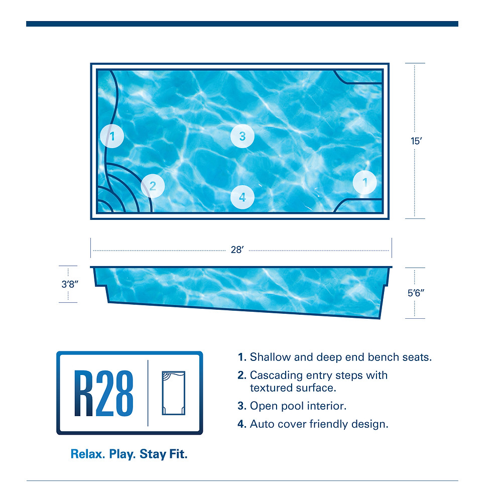 The R Series Fiberglass Pool from River Pools