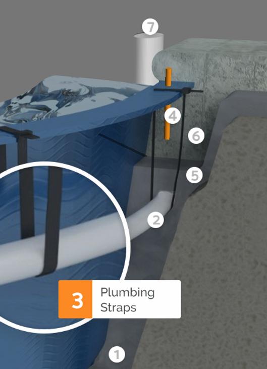 Plumbing-Straps.webp