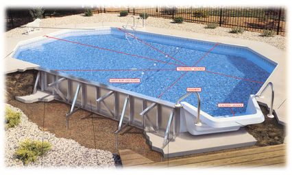 Top 5 mistakes installing an above ground pool - Concrete swimming pools vs fiberglass ...