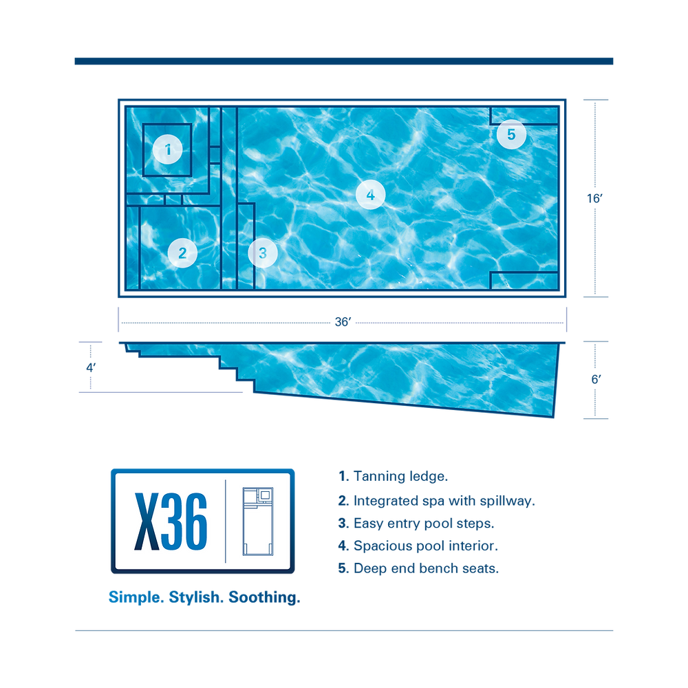 The River Pools X36 Fiberglass Pool