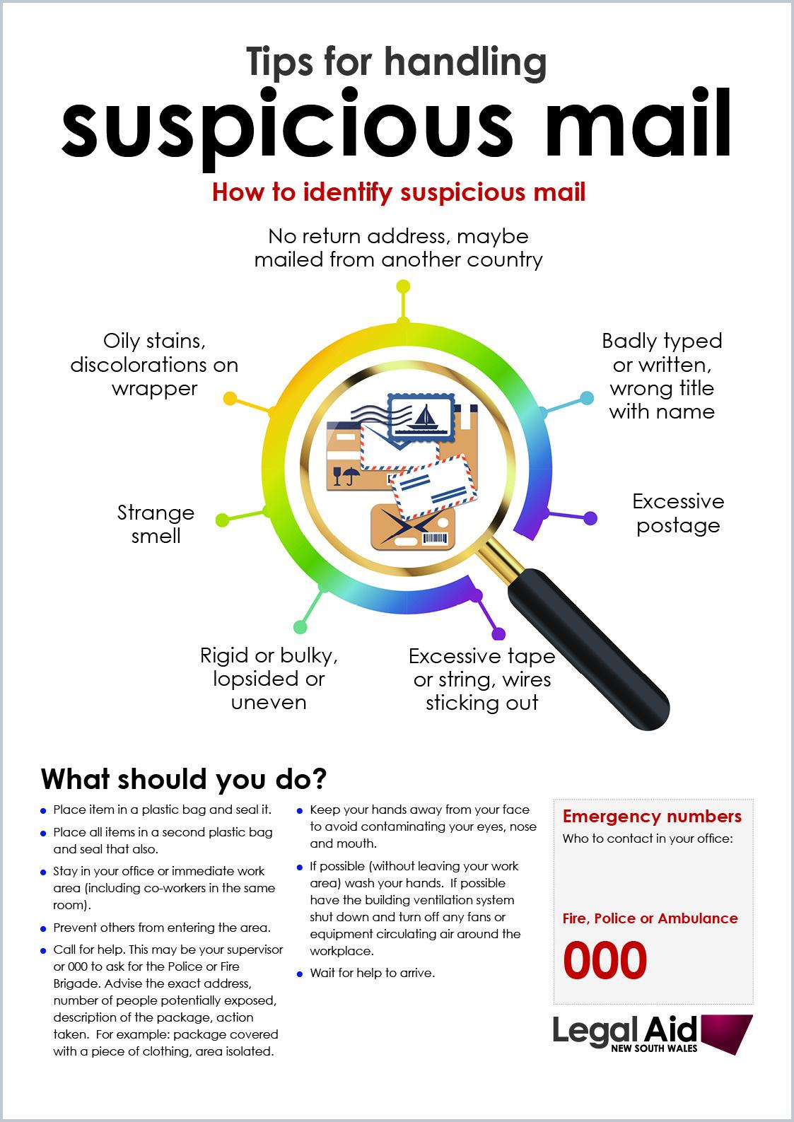 suspicious mail poster