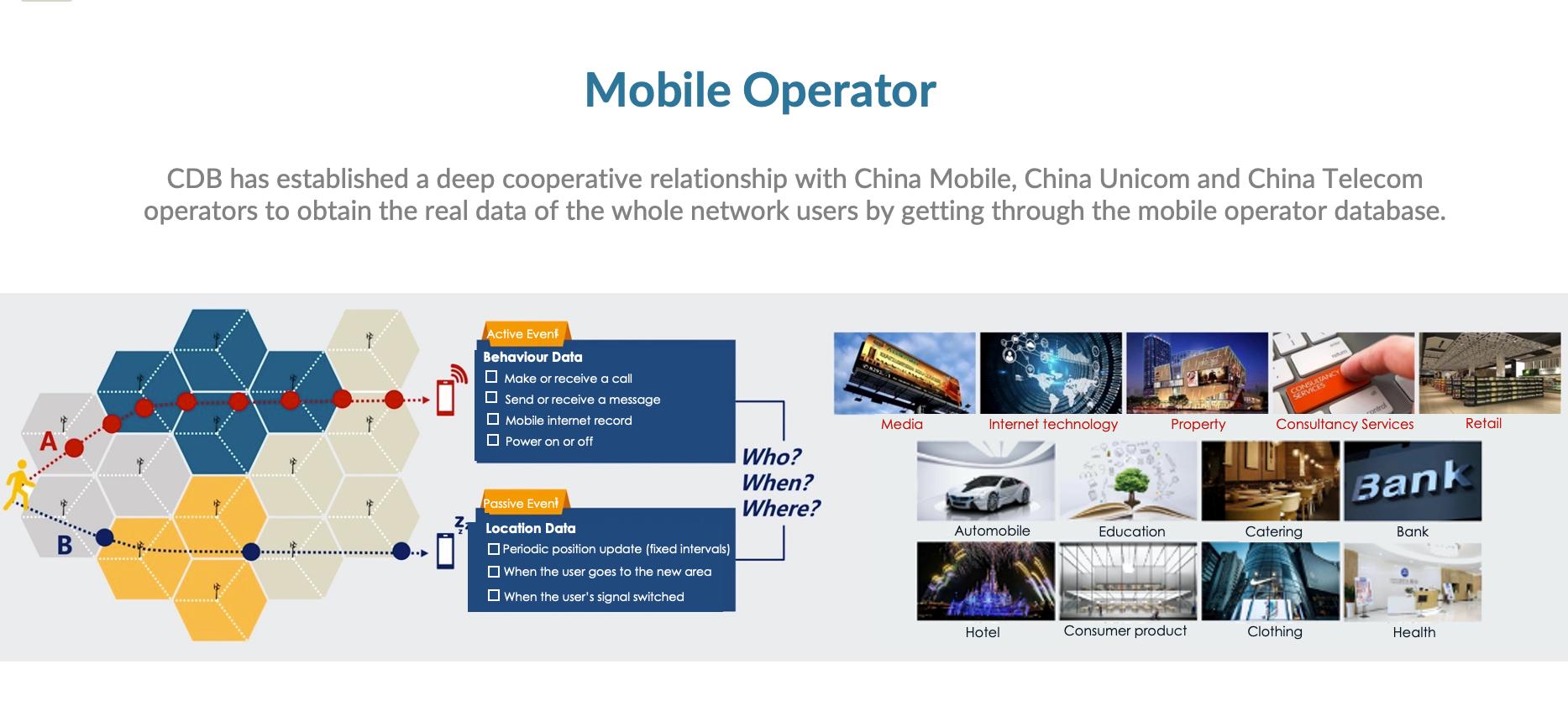 Telecom Operators