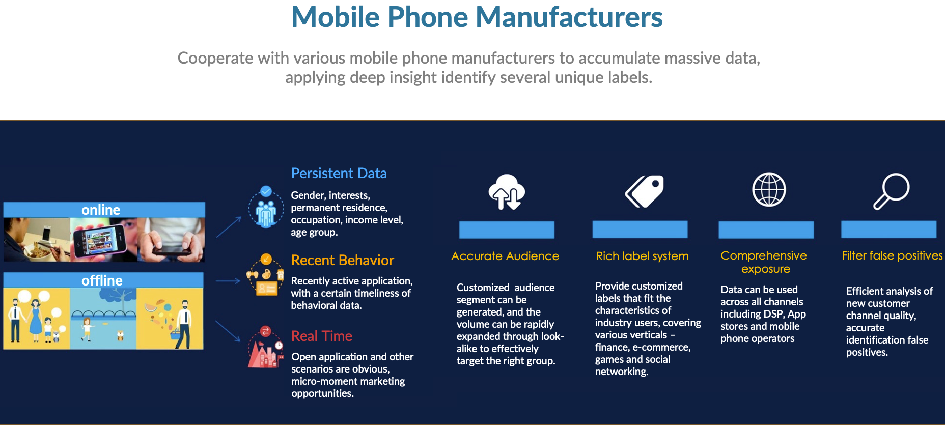 Mobile phone manufacturers