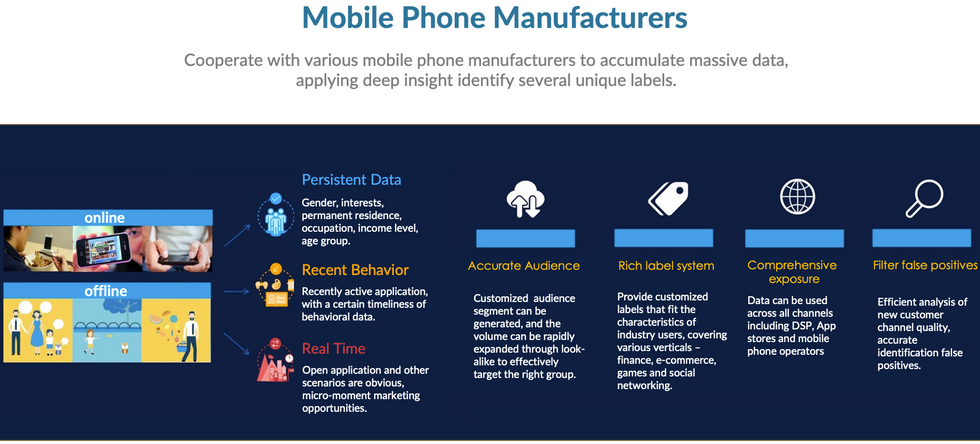 Mobile phone manufacturers - Database