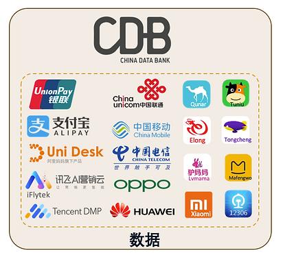 CDB-1.png