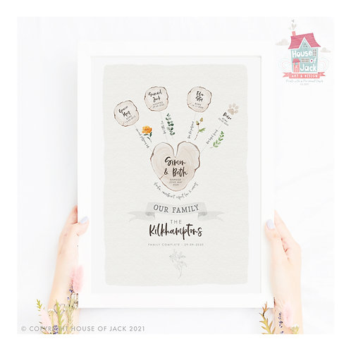 Watercolour Family Tree (Heart) Personalised Art Print