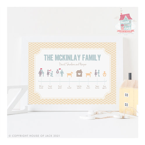 Family Timeline Personalised Art Print