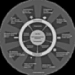 Die Wie-Faktoren im Gesprächsregelkreis von Mike Winter Plötzlich Manager ein Handbuch für Führung