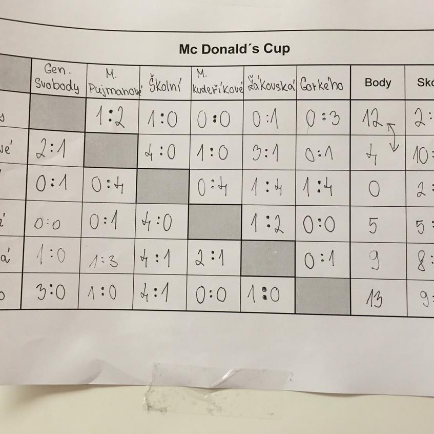mcdonalds-cup-2020-009
