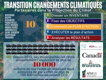 Dix municipalités de l'AFMNB réduisent de plus de 100 000 tonnes leurs émissions de GES