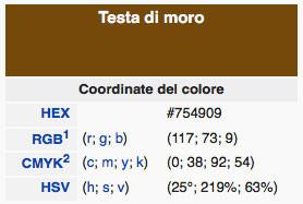 Pantone co-ordinates for the brown colour 'testa di moro'