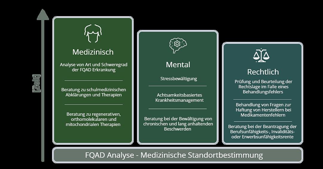 FQAD Concept (1).png