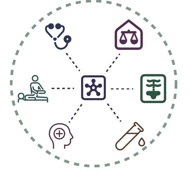 FQAD Health Hub.JPG