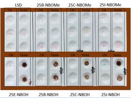 LQFF/IC lança método inédito para detecção de NBOHs em selos