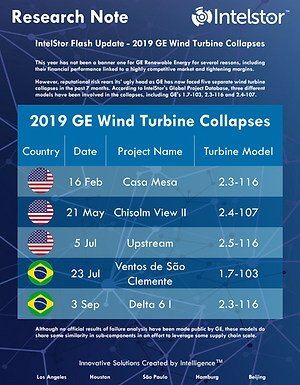 IntelStor Flash Update - 2019 GE Wind Tu