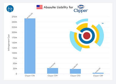 US Clipper Product IP Liability.png