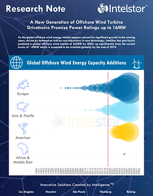 A New Generation of Offshore Wind Turbin