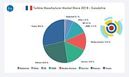 FR Market Share.png