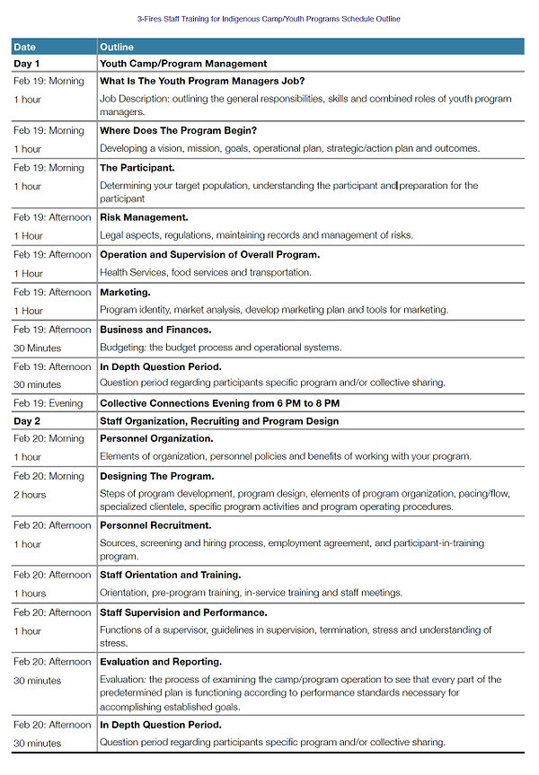 FEB 2020 Workshop Schedule & Outlines-2.