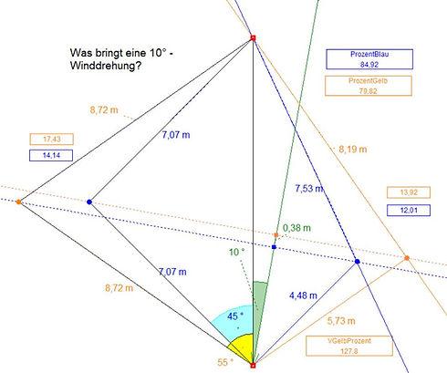 Was_bringt_ein_10°_Dreher_für_45°_bzw_55