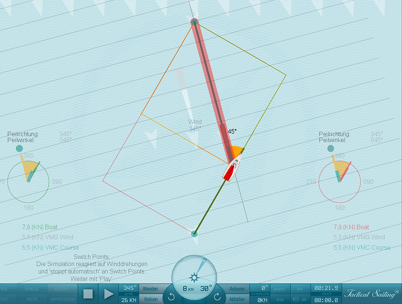 Tactical Sailing Tipp Switchpoint upwind