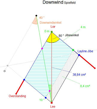 Downwindspielfeld Holebug 400m.JPG