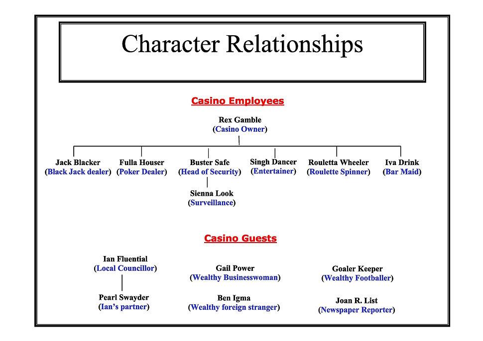 Relationships.jpg