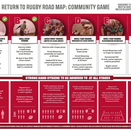 RETURN TO RUGBY ACTIVITY ROAD MAP – VERSION 1 – 4th June 2020