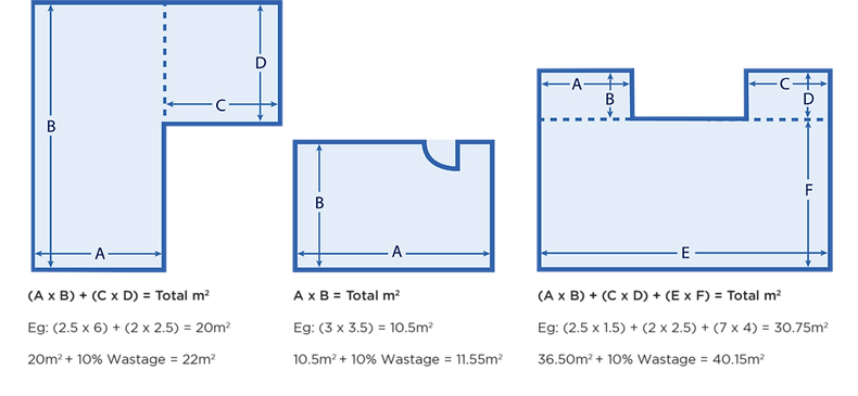 How_to_Measure_1024x1024.png